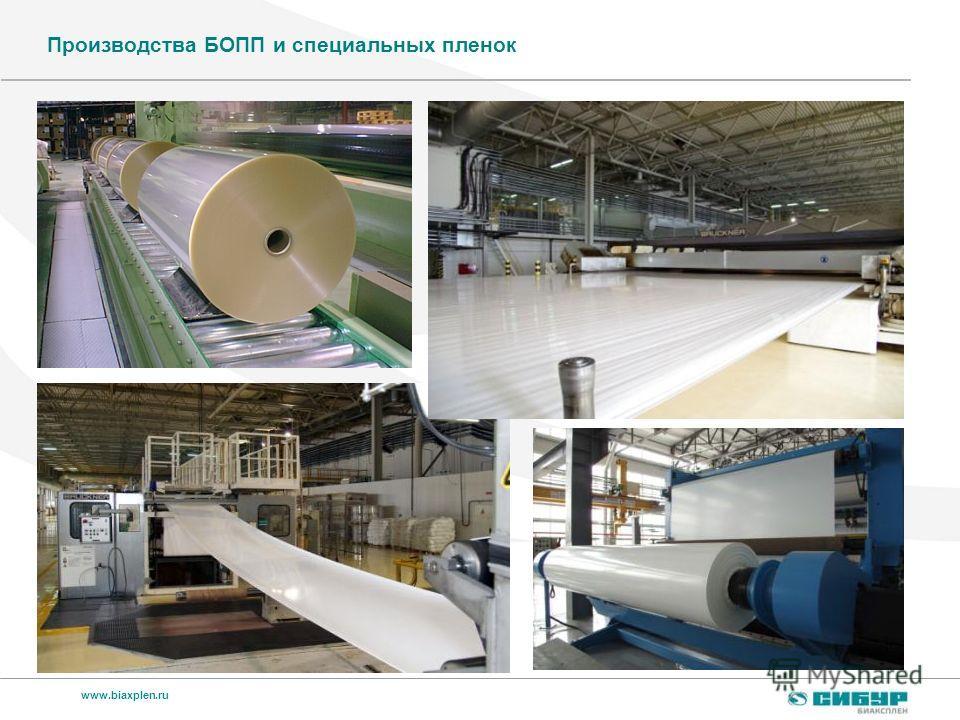 www.biaxplen.ru Производства БОПП и специальных пленок