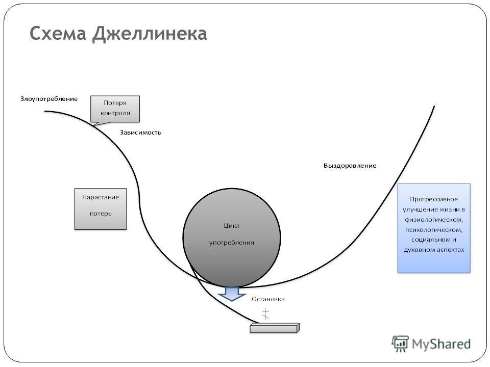 Схема Джеллинека