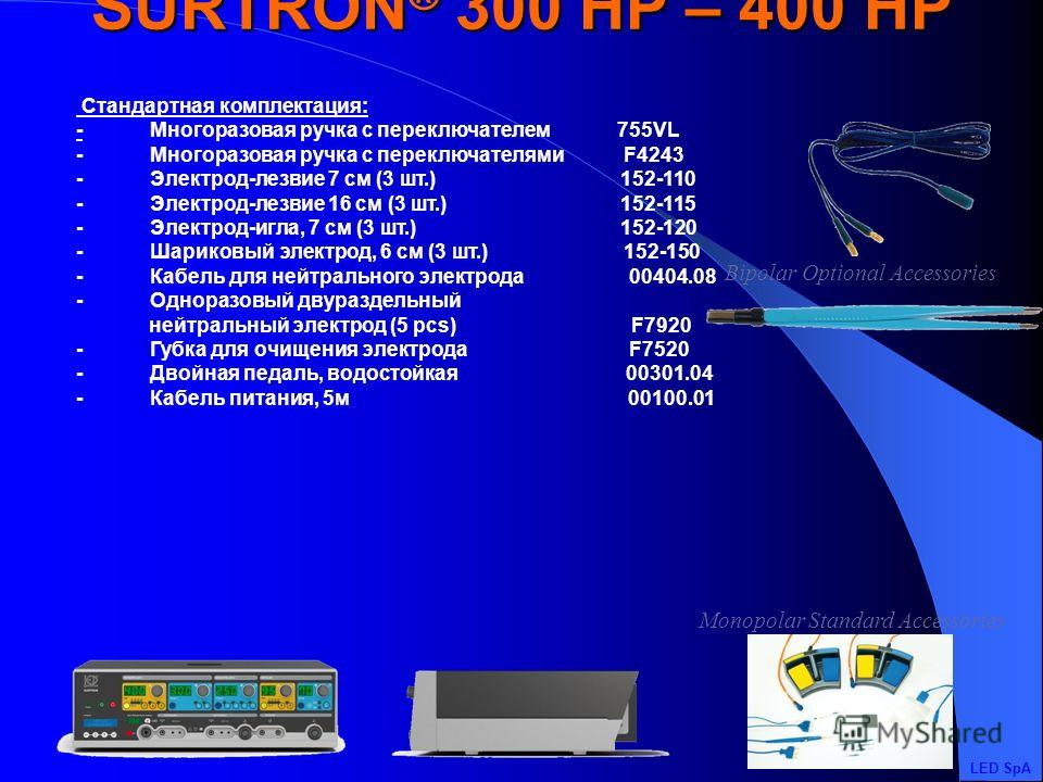 2012 (C) LED SpA SURTRON ® 300 HP – 400 HP LED SpA ВЫСОКАЯ МОЩНОСТЬ СЕКТОР ПРИМЕНЕНИЯ300 HP400 HP Дерматология / Эндоскопия / Гинекология / Отоларингология / пульмонология / Ветеринария РекомендованПолезен Гастроэнтерология / Общая хирургия / нейрохи