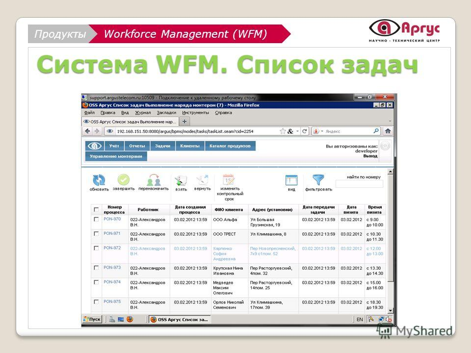 АналитикаWorkforce Management (WFM) НТЦ АРГУС Workforce Management (WFM)Продукты Система WFM. Список задач