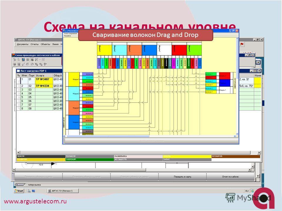 Анализ доступности узлов Помещение www.argustelecom.ru Схема на канальном уровне Интерактивные элементы Находим структуру расшивки кабеля Расшивка оптического кабеля в кассете Сваривание волокон Drag and Drop
