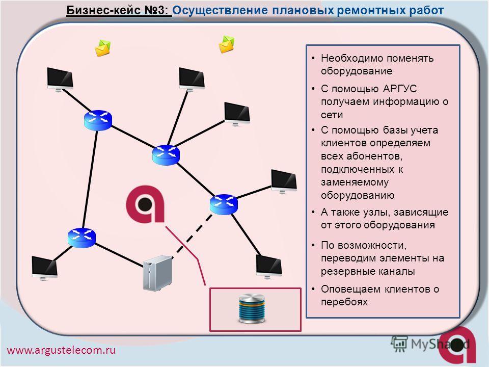 www.argustelecom.ru Необходимо поменять оборудование С помощью базы учета клиентов определяем всех абонентов, подключенных к заменяемому оборудованию А также узлы, зависящие от этого оборудования По возможности, переводим элементы на резервные каналы