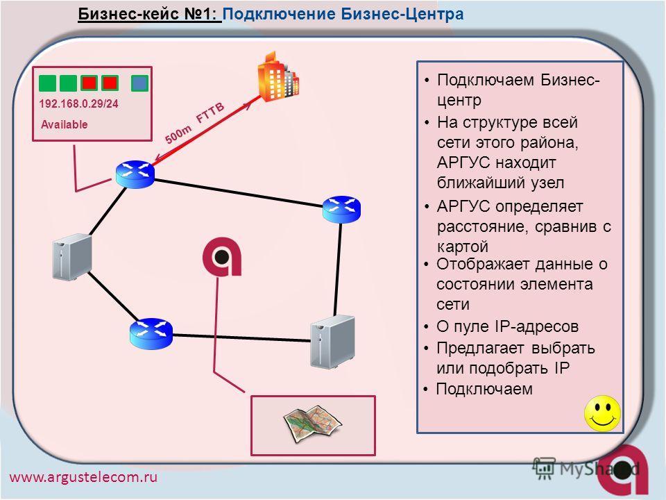 Подключаем Бизнес- центр На структуре всей сети этого района, АРГУС находит ближайший узел АРГУС определяет расстояние, сравнив с картой 192.168.0.29/24 Available 500m Отображает данные о состоянии элемента сети О пуле IP-адресов Подключаем FTTB Пред