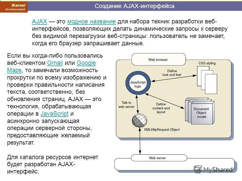 Создание AJAX-интерфейса iKernel directory project AJAXAJAX это модное название для набора техник разработки веб- интерфейсов, позволяющих делать динамические запросы к серверу без видимой перезагрузки веб-страницы: пользователь не замечает, когда ег
