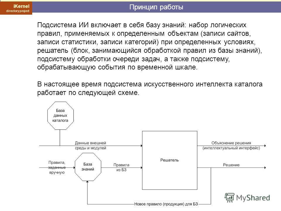 Принцип работы iKernel directory project Подсистема ИИ включает в себя базу знаний: набор логических правил, применяемых к определенным объектам (записи сайтов, записи статистики, записи категорий) при определенных условиях, решатель (блок, занимающи