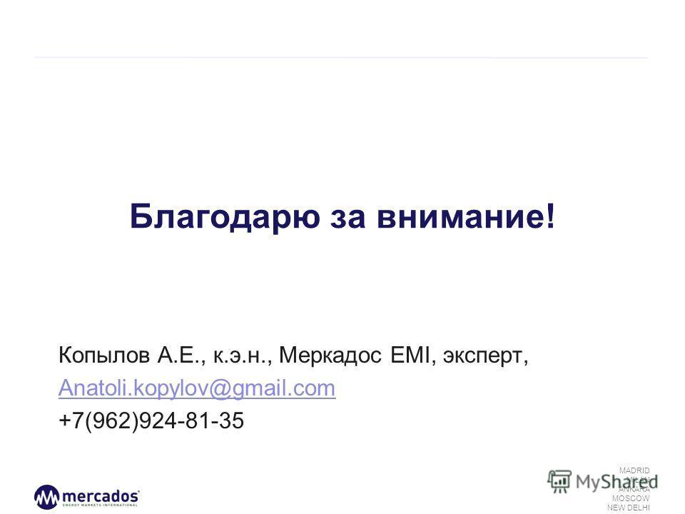 MADRID MILAN ANKARA MOSCOW NEW DELHI Благодарю за внимание! Копылов А.Е., к.э.н., Меркадос EMI, эксперт, Anatoli.kopylov@gmail.com +7(962)924-81-35
