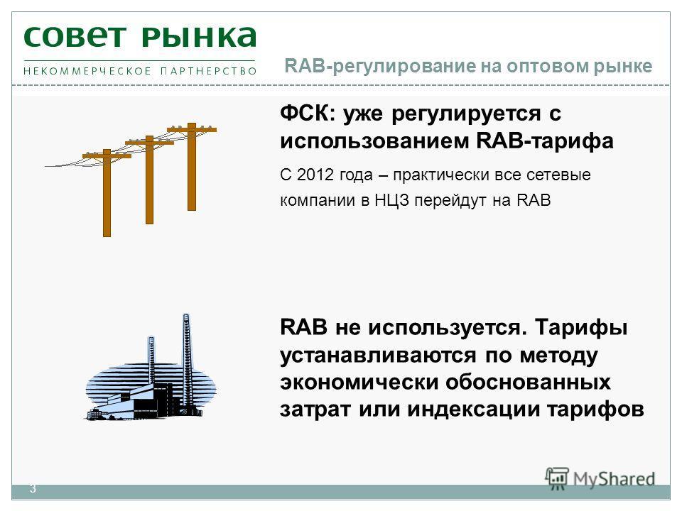 RAB-регулирование на оптовом рынке 3 ФСК: уже регулируется с использованием RAB-тарифа С 2012 года – практически все сетевые компании в НЦЗ перейдут на RAB RAB не используется. Тарифы устанавливаются по методу экономически обоснованных затрат или инд
