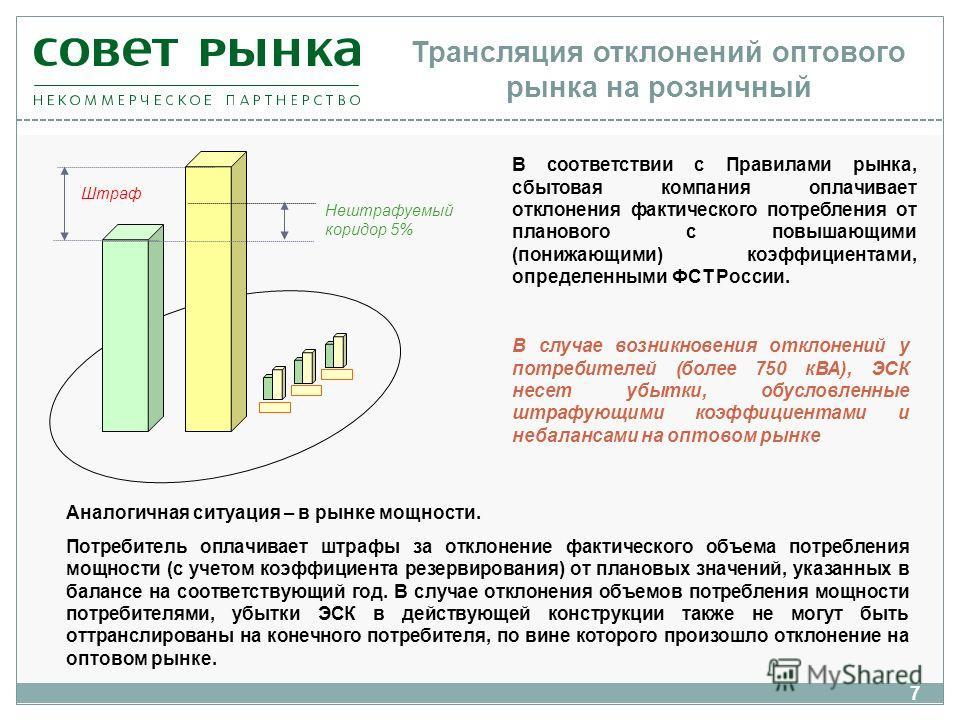 7 Трансляция отклонений оптового рынка на розничный В соответствии с Правилами рынка, сбытовая компания оплачивает отклонения фактического потребления от планового с повышающими (понижающими) коэффициентами, определенными ФСТ России. Нештрафуемый кор