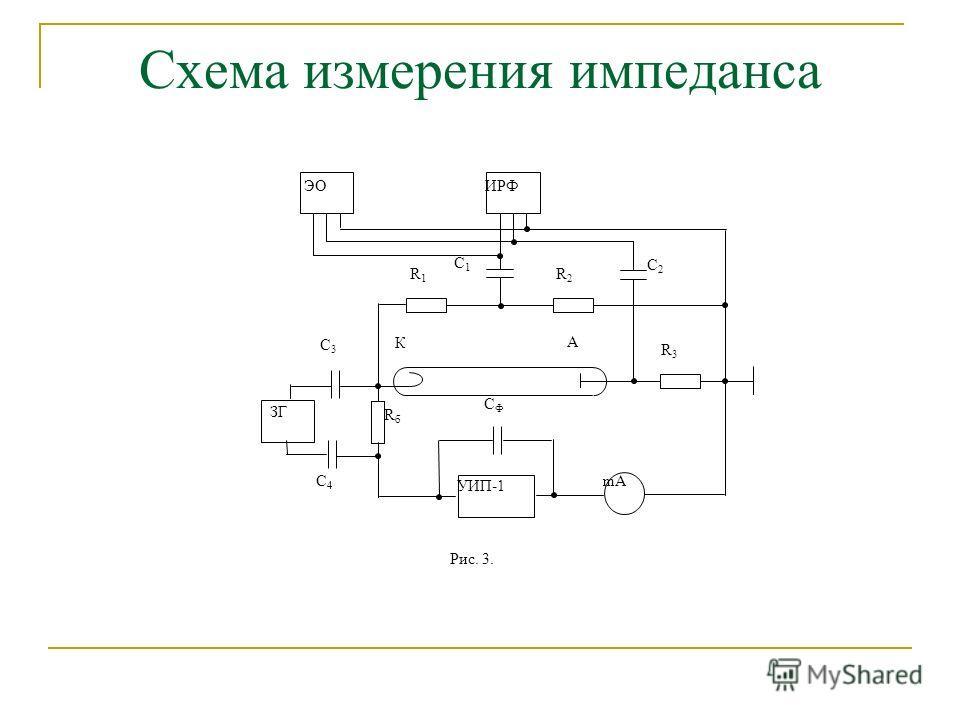 Схема измерения импеданса R3R3 СФСФ A C2C2 R2R2 С1С1 R1R1 К ЗГ С4С4 С3С3 RбRб mA ЭОИРФ УИП-1 Рис. 3.