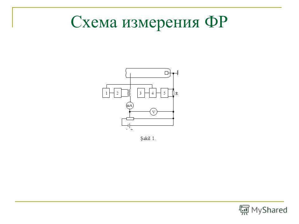 Схема измерения ФР 12345 mA R V - + Şəkil 1.