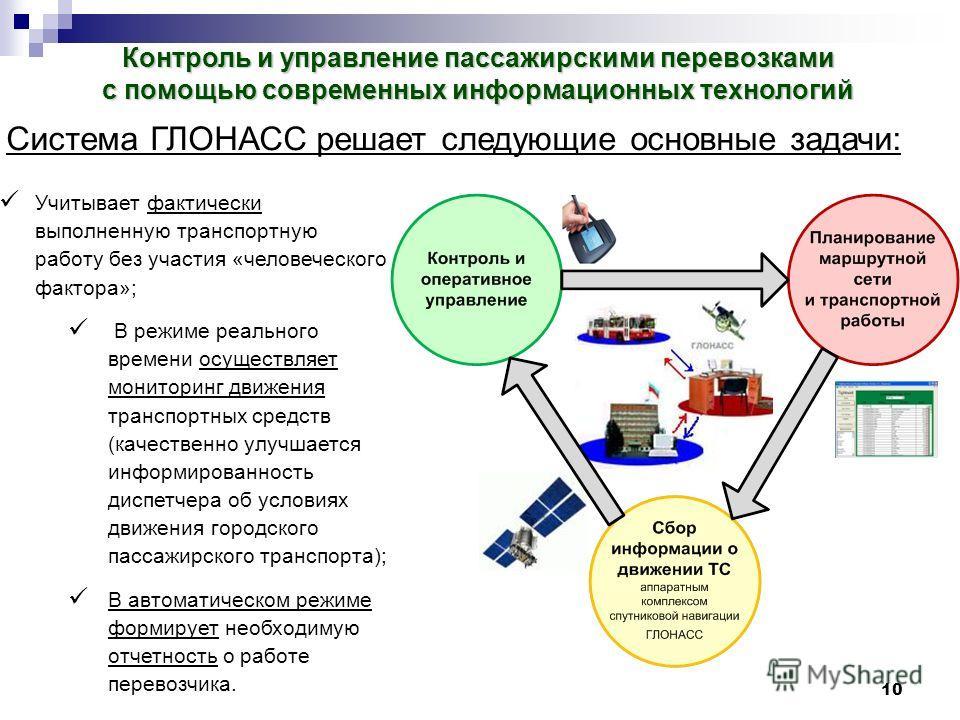 10 Контроль и управление пассажирскими перевозками с помощью современных информационных технологий Система ГЛОНАСС решает следующие основные задачи: Учитывает фактически выполненную транспортную работу без участия «человеческого фактора»; В режиме ре
