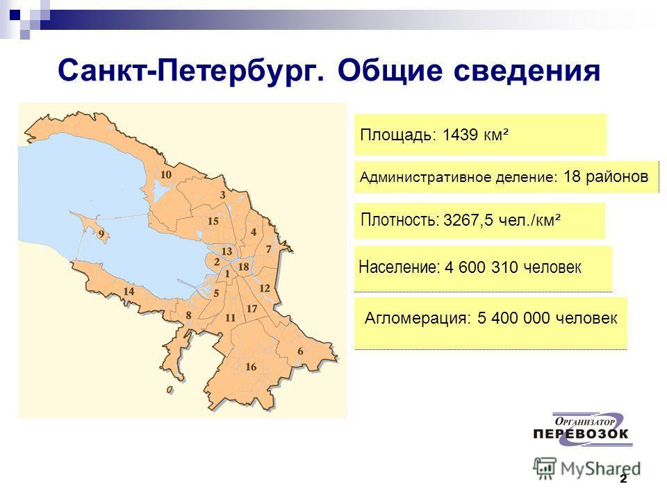 2 Санкт-Петербург. Общие сведения Площадь: 1439 км² Население: 4 600 310 человек Плотность: 3267,5 чел./км² Агломерация: 5 400 000 человек Административное деление: 18 районов