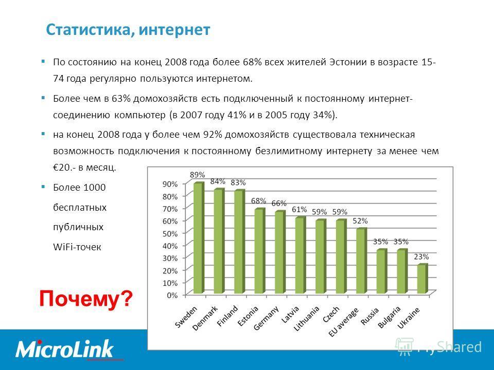 Статистика, интернет По состоянию на конец 2008 года более 68% всех жителей Эстонии в возрасте 15- 74 года регулярно пользуются интернетом. Более чем в 63% домохозяйств есть подключенный к постоянному интернет- соединению компьютер (в 2007 году 41% и