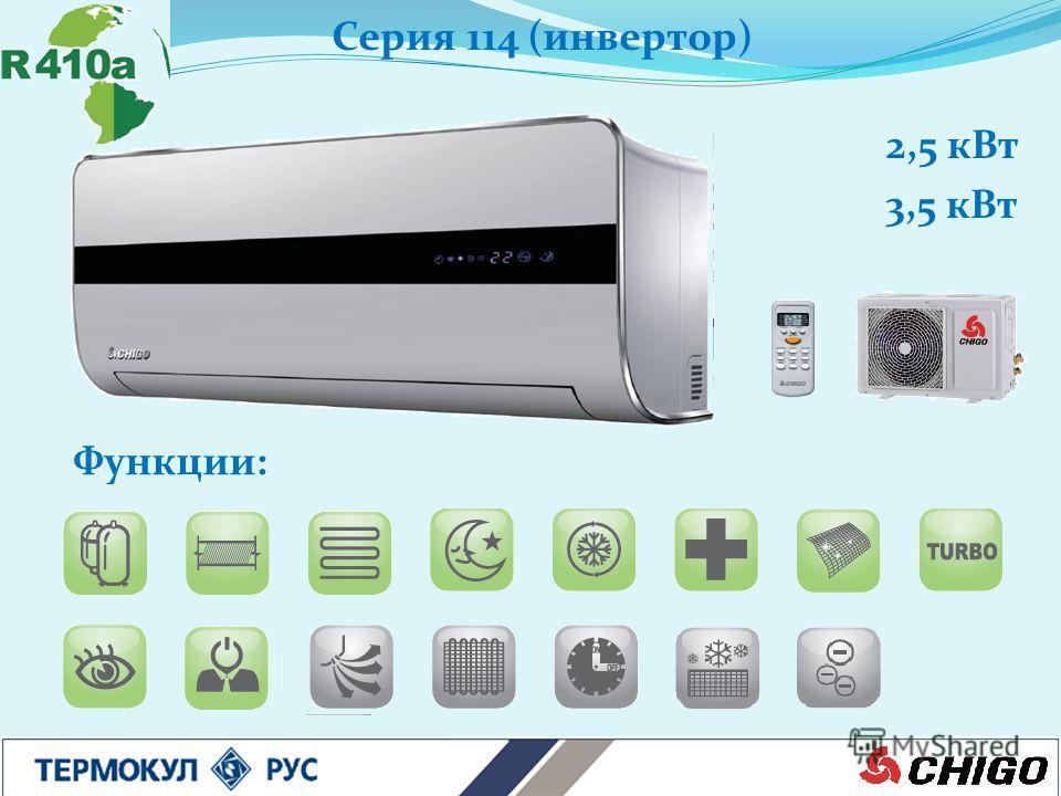 Серия 114 (инвертор) 2,5 кВт 3,5 кВт Функции: