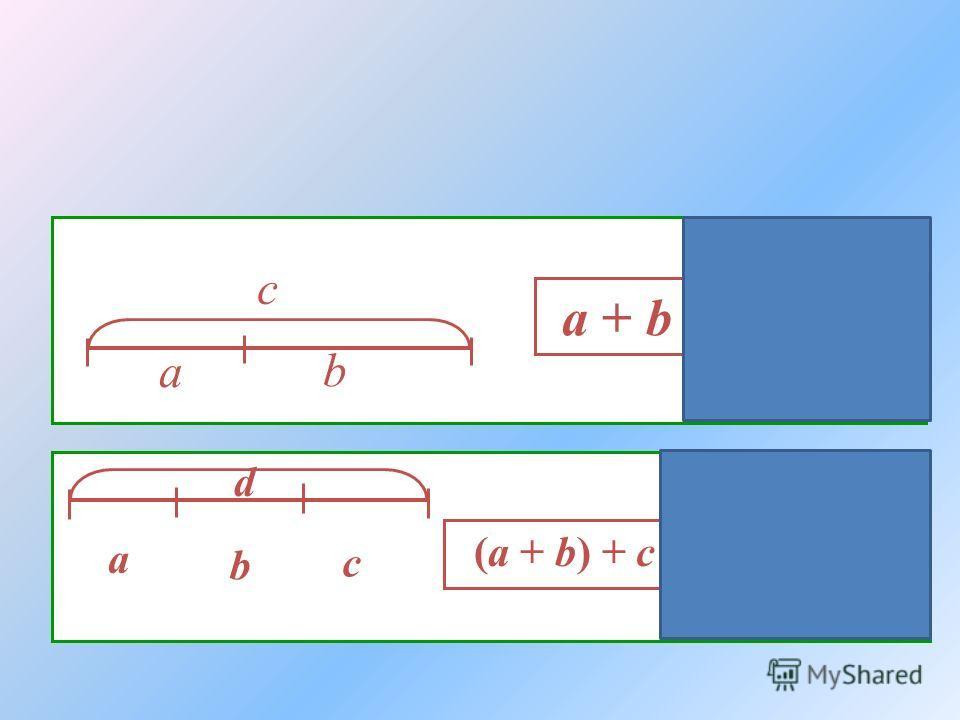 а + b = b + а b а с (а + b) + с = а + (b + с) d b а с