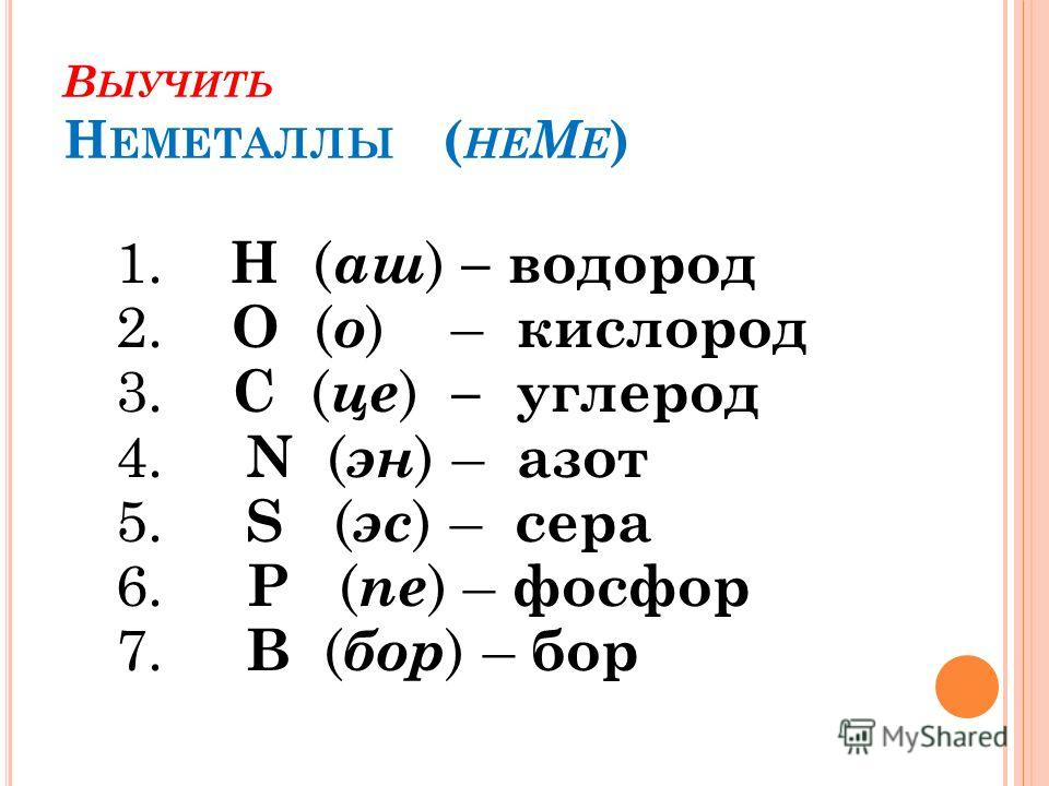 В ЫУЧИТЬ Н ЕМЕТАЛЛЫ ( НЕ М Е ) 1. H ( аш ) – водород 2. O ( о ) – кислород 3. C ( це ) – углерод 4. N ( эн ) – азот 5. S ( эс ) – сера 6. P ( пе ) – фосфор 7. B ( бор ) – бор