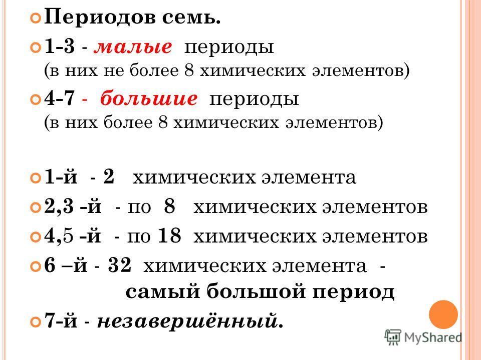 Периодов семь. 1-3 - малые периоды (в них не более 8 химических элементов) 4-7 - большие периоды (в них более 8 химических элементов) 1-й - 2 химических элемента 2,3 -й - по 8 химических элементов 4, 5 -й - по 18 химических элементов 6 –й - 32 химиче