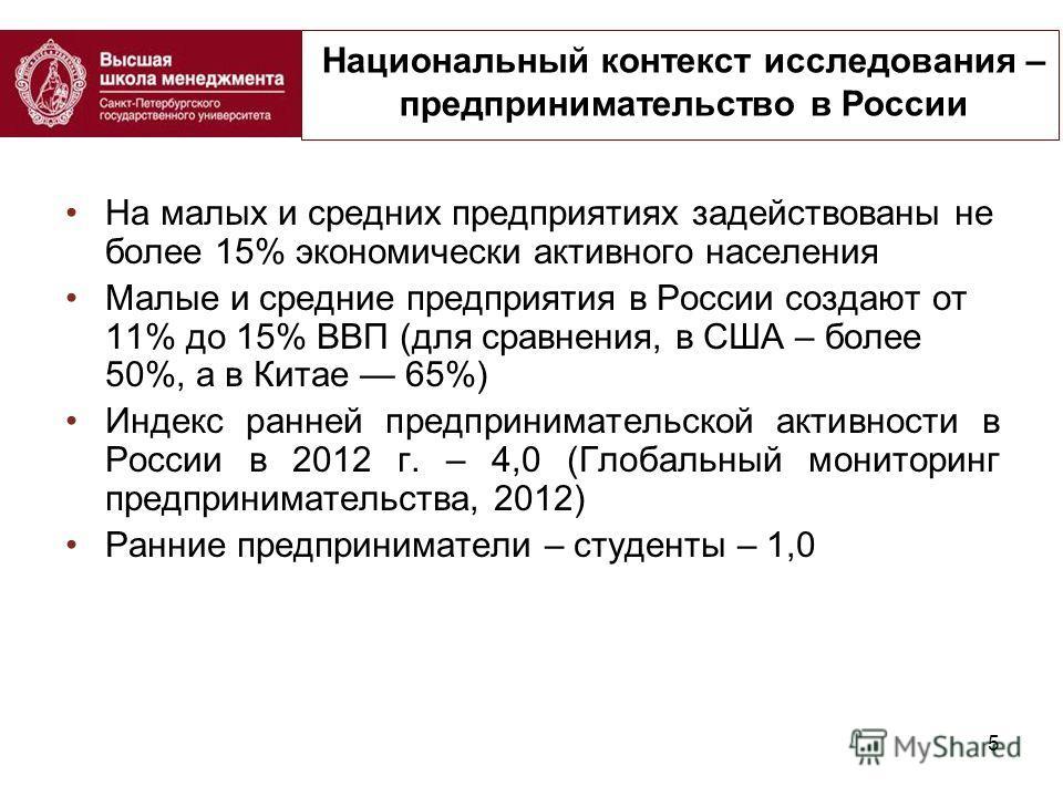 Национальный контекст исследования – предпринимательство в России На малых и средних предприятиях задействованы не более 15% экономически активного населения Малые и средние предприятия в России создают от 11% до 15% ВВП (для сравнения, в США – более