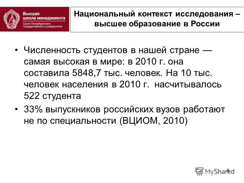 Национальный контекст исследования – высшее образование в России Численность студентов в нашей стране самая высокая в мире: в 2010 г. она составила 5848,7 тыс. человек. На 10 тыс. человек населения в 2010 г. насчитывалось 522 студента 33% выпускников