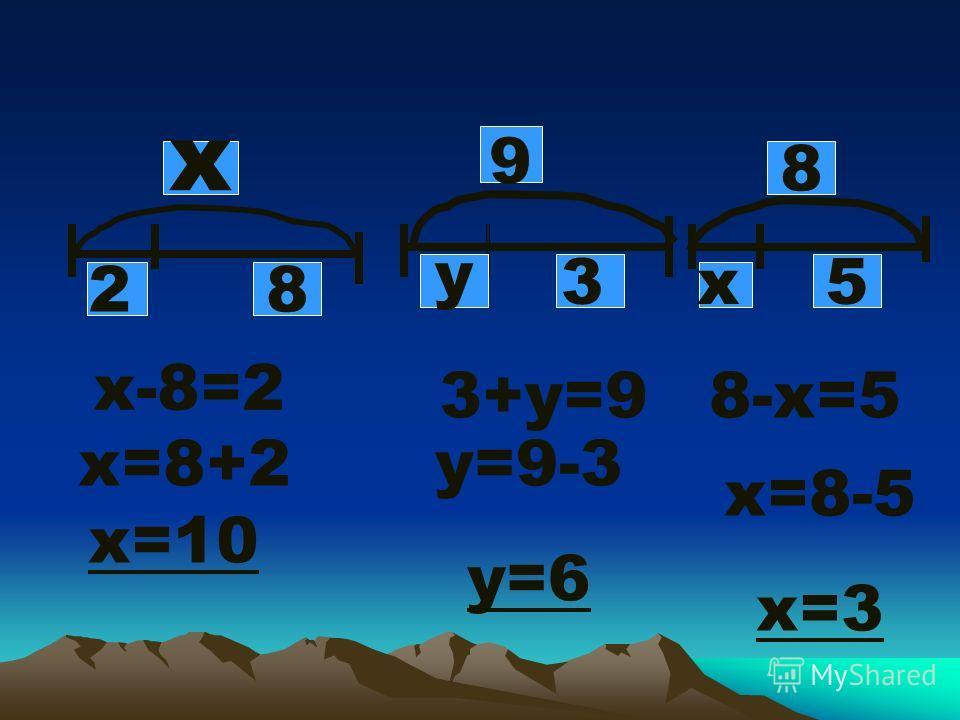х-8=2 х 28 х=8+2 х=10 3+у=9 9 у 3 у=9-3 у=6 8-х=5 8 х5 х=8-5 х=3