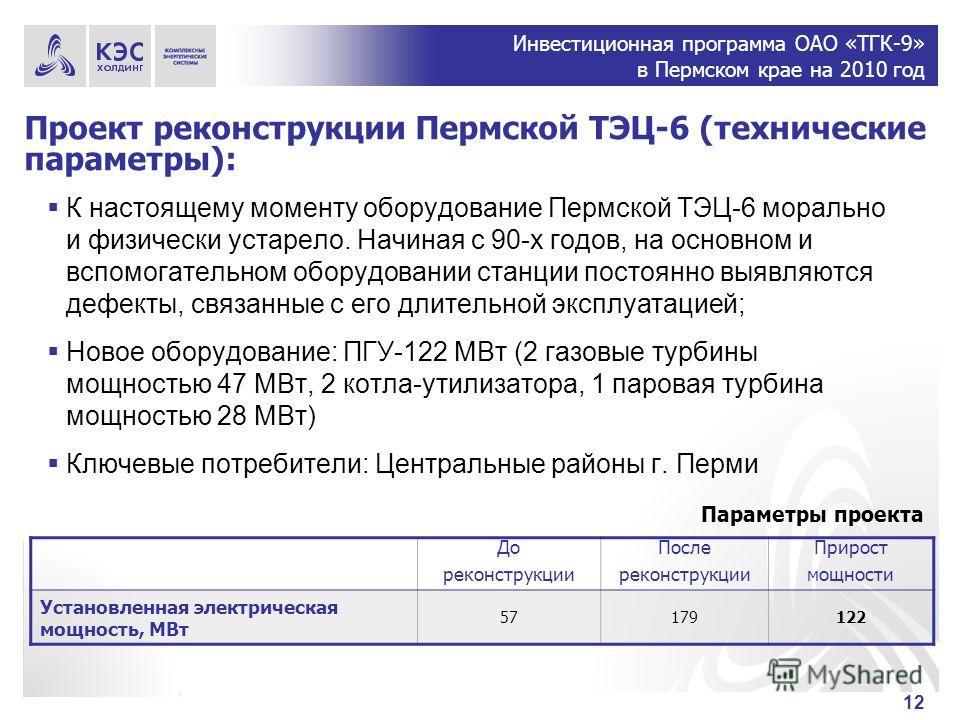 Инвестиционная программа ОАО «ТГК-9» в Пермском крае на 2010 год 12 Проект реконструкции Пермской ТЭЦ-6 (технические параметры): К настоящему моменту оборудование Пермской ТЭЦ-6 морально и физически устарело. Начиная с 90-х годов, на основном и вспом