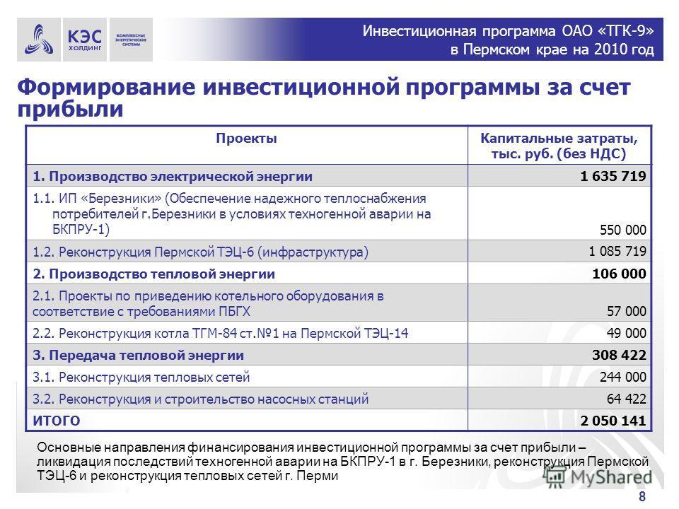 Инвестиционная программа ОАО «ТГК-9» в Пермском крае на 2010 год Формирование инвестиционной программы за счет прибыли 8 ПроектыКапитальные затраты, тыс. руб. (без НДС) 1. Производство электрической энергии 1 635 719 1.1. ИП «Березники» (Обеспечение