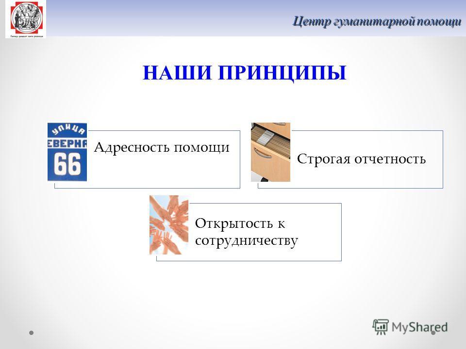 Центр гуманитарной помощи Адресность помощи Строгая отчетность Открытость к сотрудничеству НАШИ ПРИНЦИПЫ