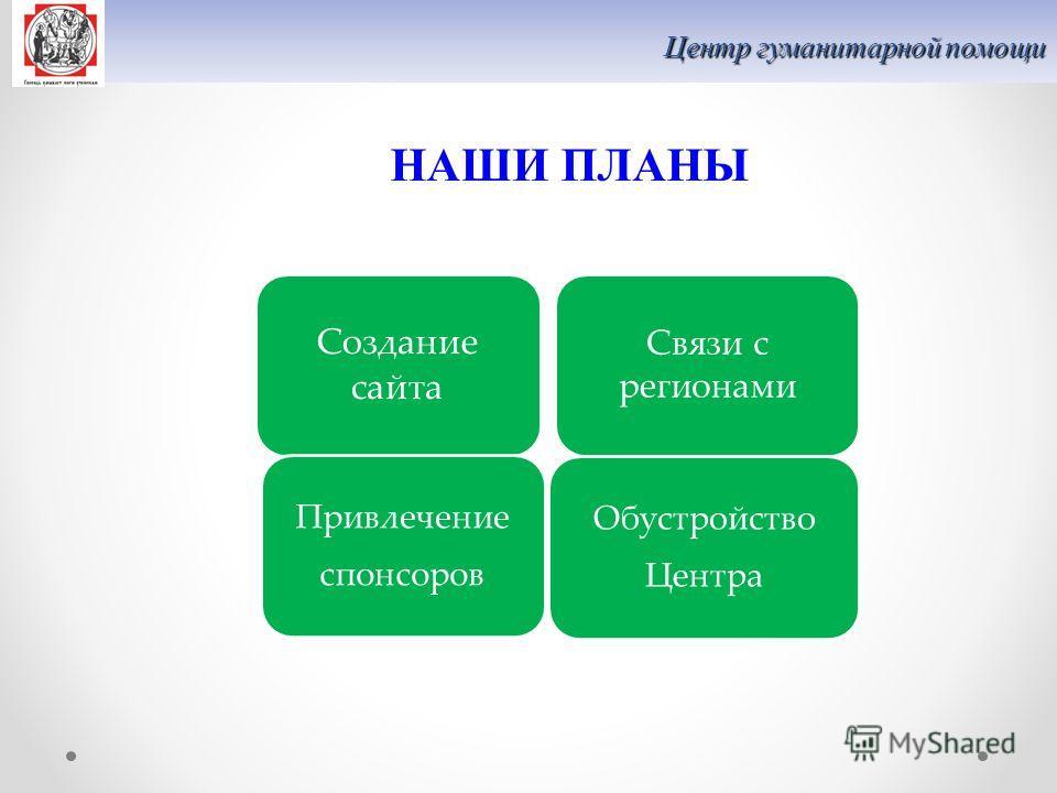 Центр гуманитарной помощи Создание сайта Связи с регионами Привлечение спонсоров Обустройство Центра НАШИ ПЛАНЫ