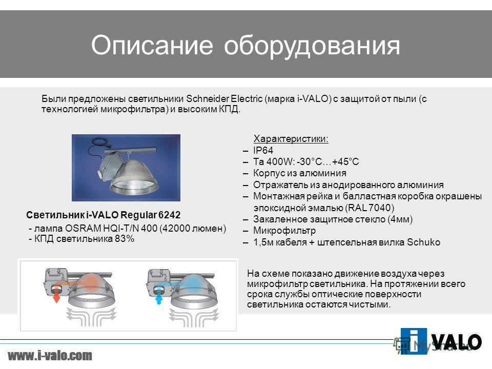 www.i-valo.com Описание оборудования Были предложены светильники Schneider Electric (марка i-VALO) с защитой от пыли (с технологией микрофильтра) и высоким КПД. На схеме показано движение воздуха через микрофильтр светильника. На протяжении всего сро