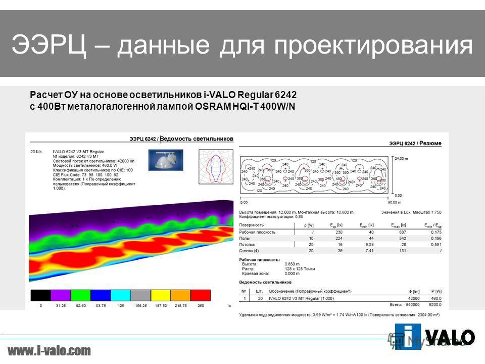 www.i-valo.com ЭЭРЦ – данные для проектирования Расчет ОУ на основе осветильников i-VALO Regular 6242 с 400Вт металогалогенной лампой OSRAM HQI-T 400W/N