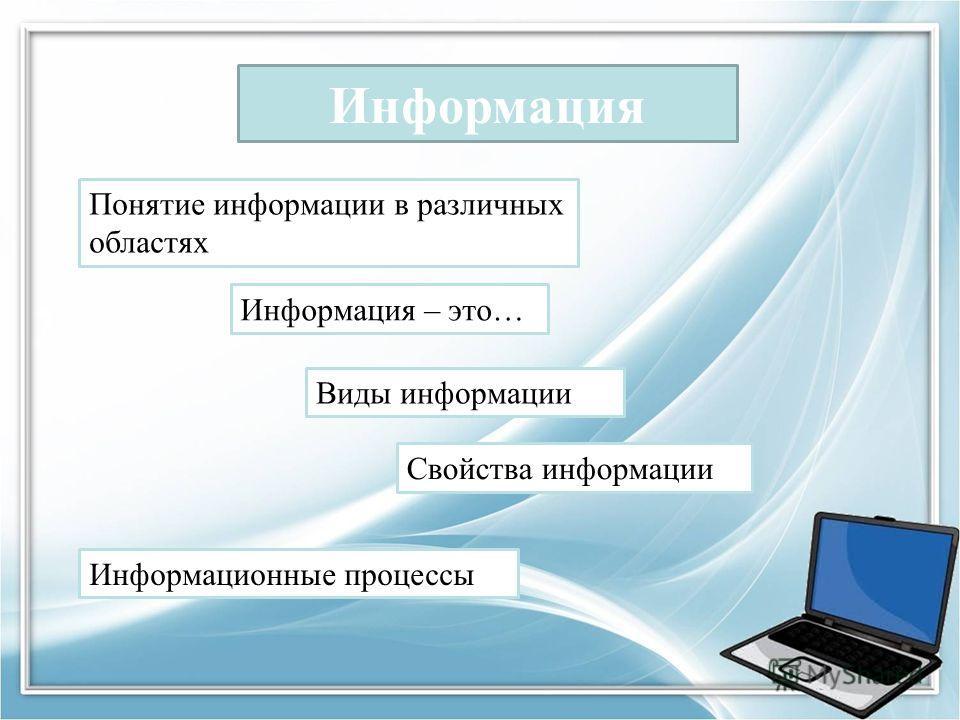Информация Понятие информации в различных областях Информация – это… Виды информации Свойства информации Информационные процессы