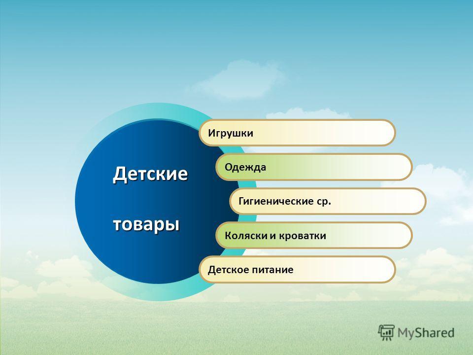 Игрушки Одежда Гигиенические ср. Коляски и кроватки Детское питание Детскиетовары