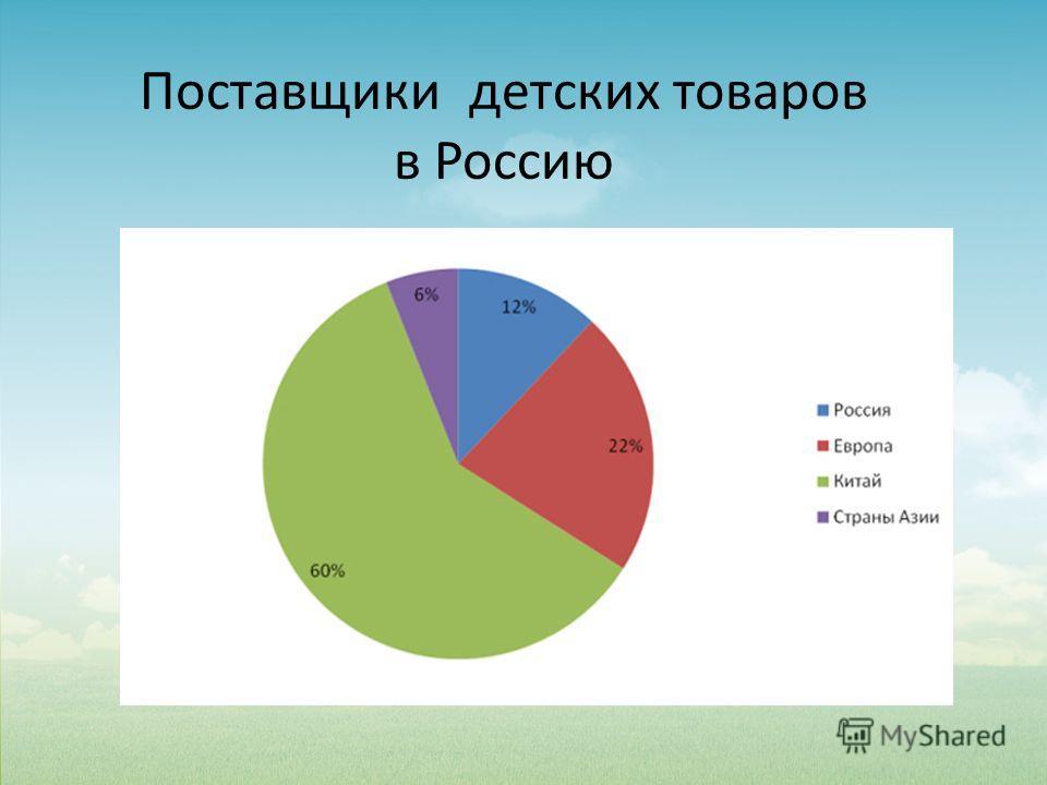 Поставщики детских товаров в Россию