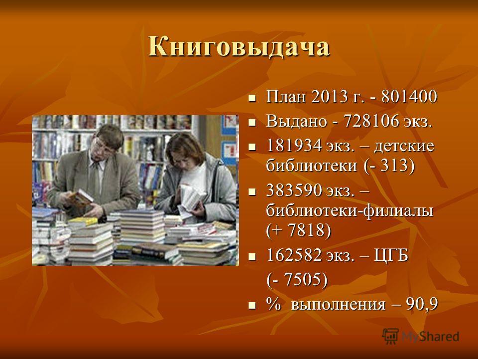 Книговыдача План 2013 г. - 801400 План 2013 г. - 801400 Выдано - 728106 экз. Выдано - 728106 экз. 181934 экз. – детские библиотеки (- 313) 181934 экз. – детские библиотеки (- 313) 383590 экз. – библиотеки-филиалы (+ 7818) 383590 экз. – библиотеки-фил
