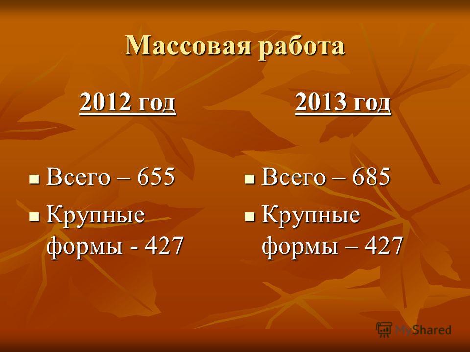 Массовая работа 2012 год Всего – 655 Всего – 655 Крупные формы - 427 Крупные формы - 427 2013 год Всего – 685 Всего – 685 Крупные формы – 427 Крупные формы – 427