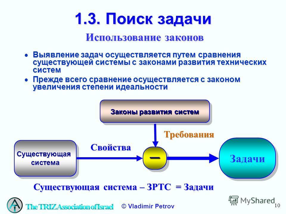 10 © Vladimir Petrov 1.3. Поиск задачи Выявление задач осуществляется путем сравнения существующей системы с законами развития технических систем Выявление задач осуществляется путем сравнения существующей системы с законами развития технических сист