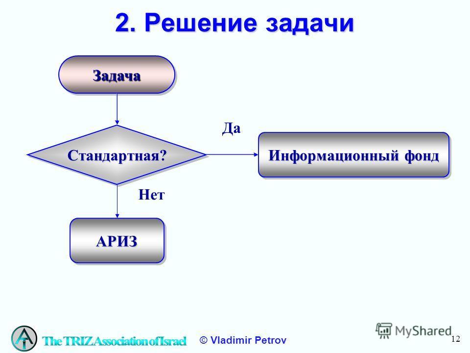 12 © Vladimir Petrov 2. Решение задачи Нет Да Информационный фонд Стандартная?Стандартная? ЗадачаЗадача АРИЗАРИЗ