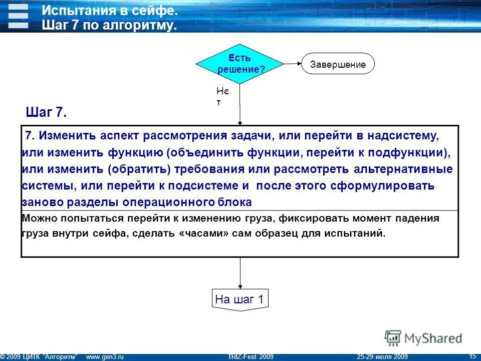 © 2009 ЦИТК Алгоритм www.gen3.ru TRIZ-Fest 2009 25-29 июля 2009 15 Испытания в сейфе. Шаг 7 по алгоритму. 7. Изменить аспект рассмотрения задачи, или перейти в надсистему, или изменить функцию (объединить функции, перейти к подфункции), или изменить