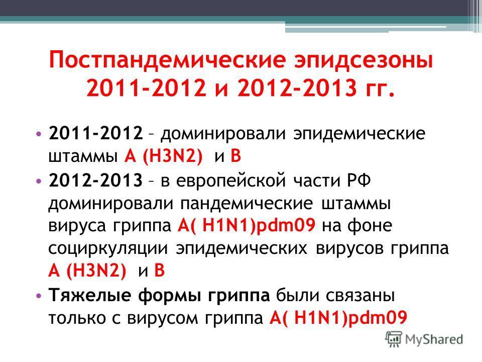 Постпандемические эпидсезоны 2011-2012 и 2012-2013 гг. 2011-2012 – доминировали эпидемические штаммы А (H3N2) и В 2012-2013 – в европейской части РФ доминировали пандемические штаммы вируса гриппа А( H1N1)pdm09 на фоне социркуляции эпидемических виру