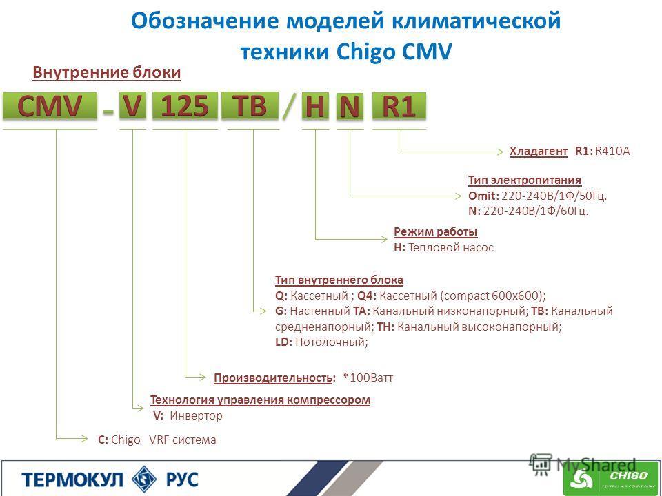 Внутренние блоки Хладагент R1: R410A Технология управления компрессором V: Инвертор C: Chigo VRF система Тип электропитания Omit: 220-240В/1Ф/50Гц. N: 220-240В/1Ф/60Гц. Производительность: *100Ватт Режим работы H: Тепловой насос Тип внутреннего блока