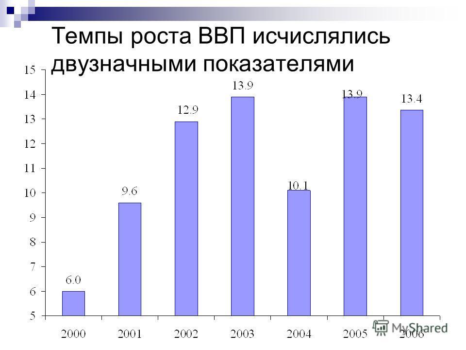 Темпы роста ВВП исчислялись двузначными показателями