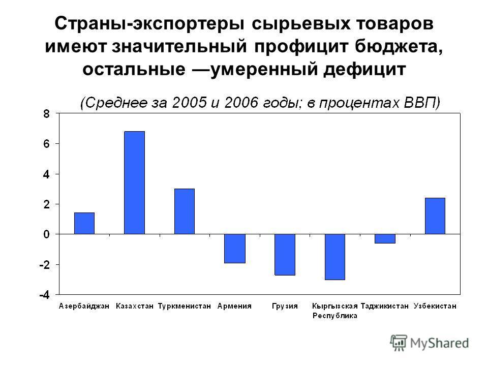 Страны-экспортеры сырьевых товаров имеют значительный профицит бюджета, остальные умеренный дефицит