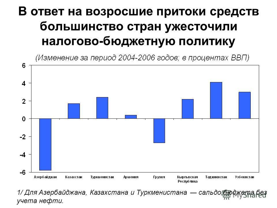 В ответ на возросшие притоки средств большинство стран ужесточили налогово-бюджетную политику 1/ Для Азербайджана, Казахстана и Туркменистана сальдо бюджета без учета нефти.