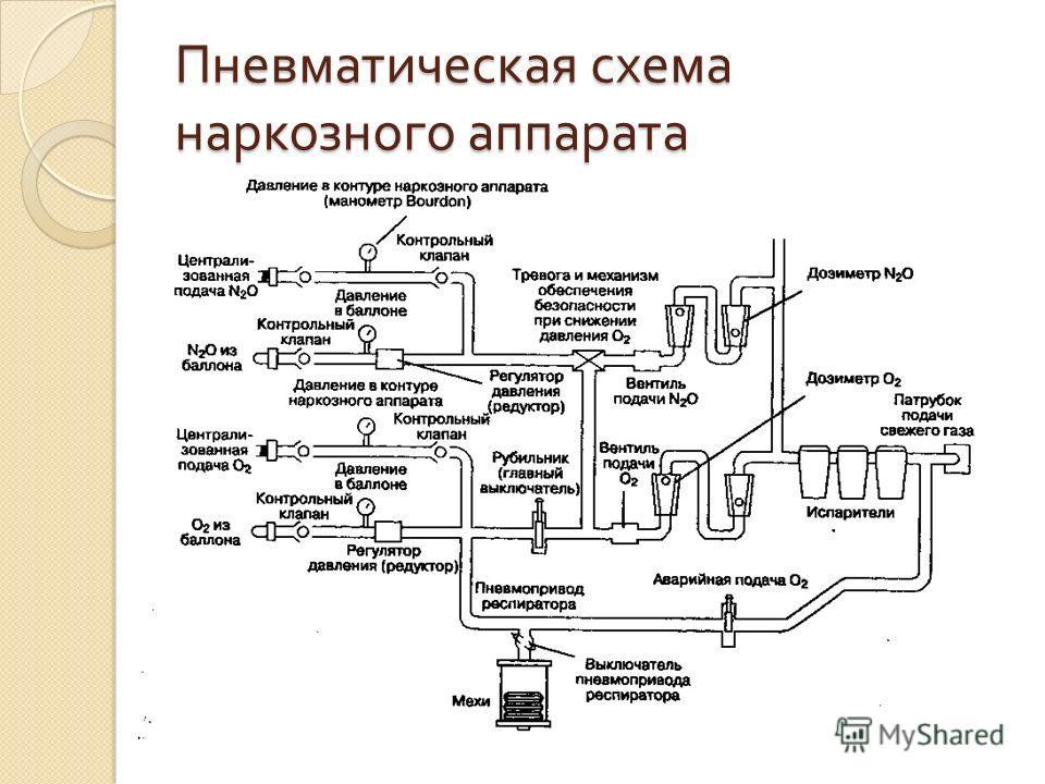 схема наркозного аппарата