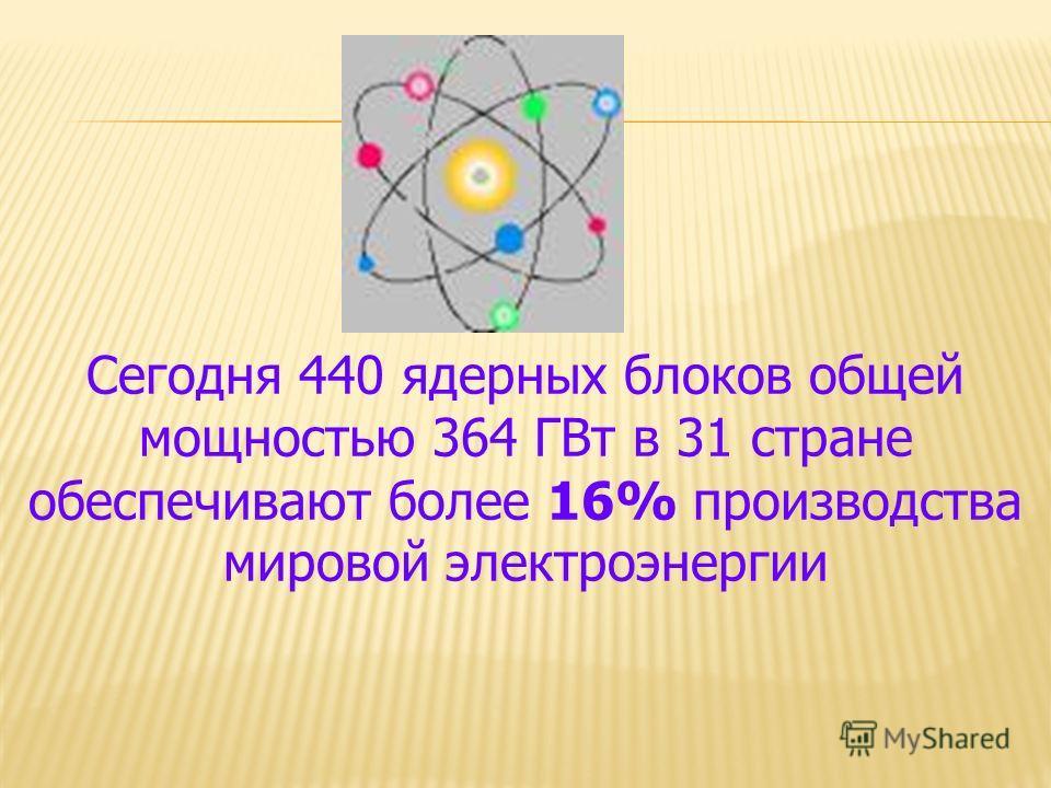 Сегодня 440 ядерных блоков общей мощностью 364 ГВт в 31 стране обеспечивают более 16% производства мировой электроэнергии
