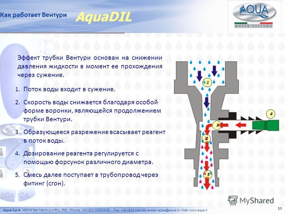Aqua S.p.A.: 42018 San Martino in Rio, (RE) / Phone: +39 0522 695805/85 – Fax: +39 0522 646160/ e-mail: aqua@aqua.it– Web: www.aqua.it 13 Как работает Вентури 1 3 4 5 2 AquaDIL 1. Поток воды входит в сужение. 2. Скорость воды снижается благодаря особ
