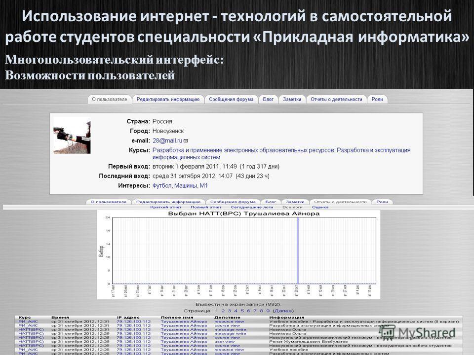 Использование интернет - технологий в самостоятельной работе студентов специальности «Прикладная информатика» Многопользовательский интерфейс: Возможности пользователей