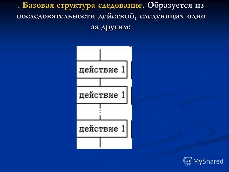 . Базовая структура следование. Образуется из последовательности действий, следующих одно за другим: