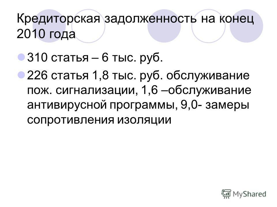 Кредиторская задолженность на конец 2010 года 310 статья – 6 тыс. руб. 226 статья 1,8 тыс. руб. обслуживание пож. сигнализации, 1,6 –обслуживание антивирусной программы, 9,0- замеры сопротивления изоляции