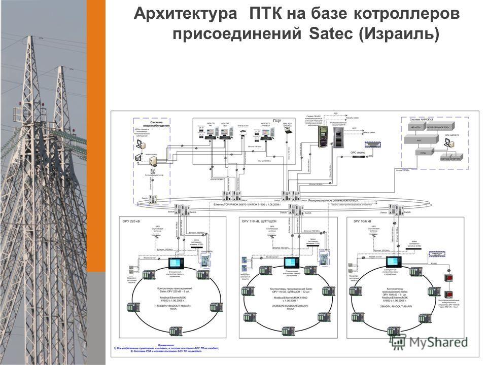 Архитектура ПТК на базе котроллеров присоединений Satec (Израиль)
